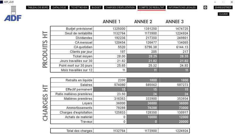 6_compte_de_resultats_sur_3_ans