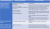tableau propriété thérapeutique propolis