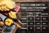quantite-raclette-personne