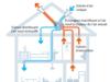 EHRHART ELECTRICITE, installateur de ventilation à Wintzenheim (68920)