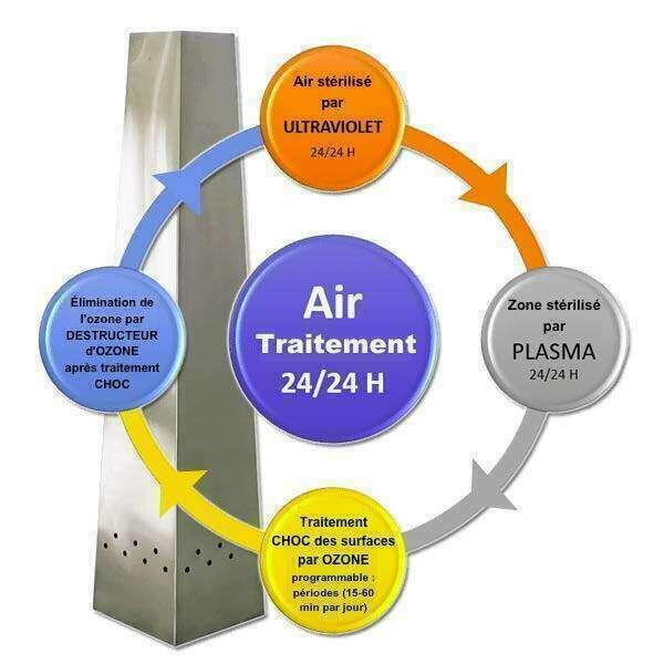 air_protec20210203-3477618-gb1wjv