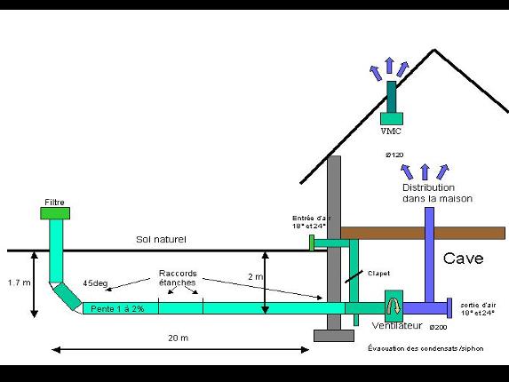 puits_canadien_avec_electricite__favier