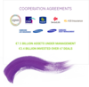 Cooperation agreement
