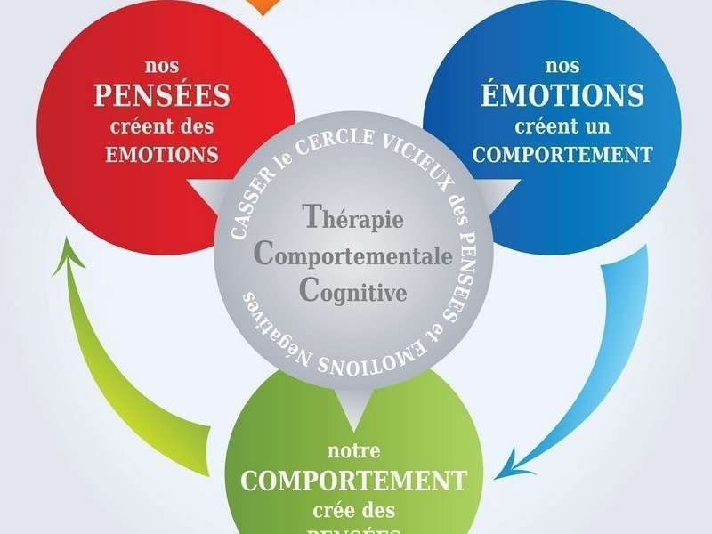 image_logo_therapies_tcce