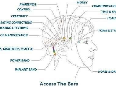 accessbars