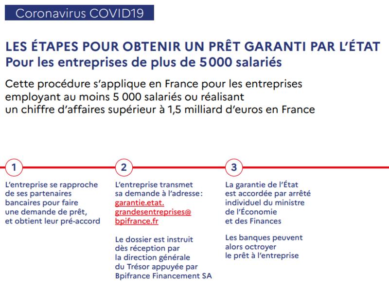 etapes_garanties_publiques_2