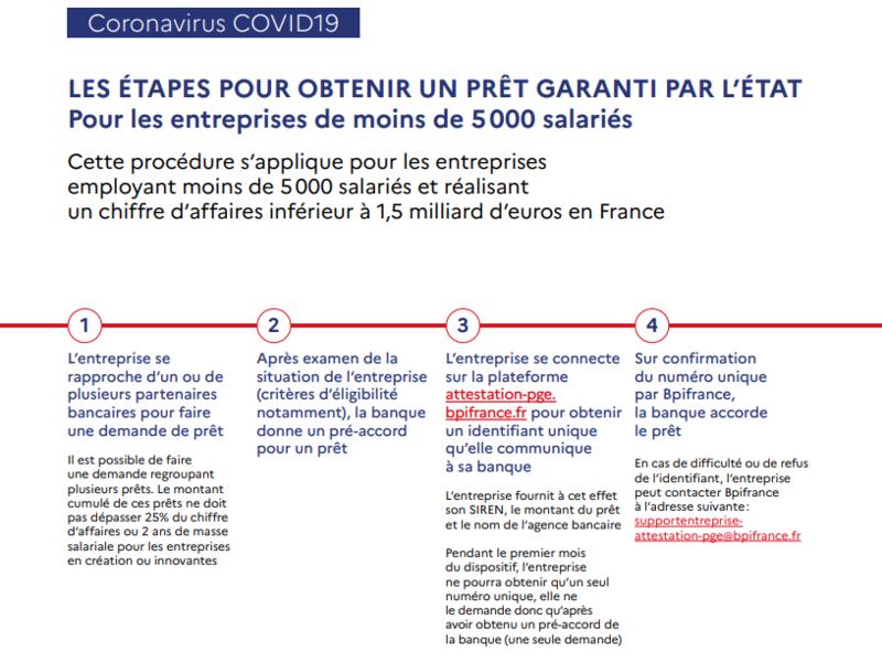etapes_garanties_publiques_1
