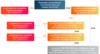 schema définition douanière de l'exportateur
