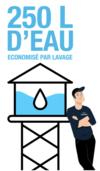 économie_deau